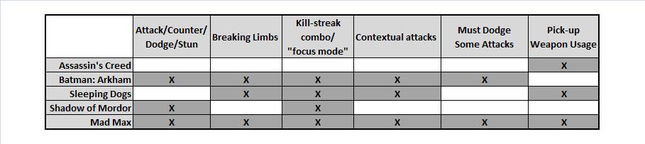 col_counter_graph